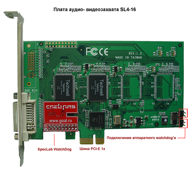 new pci-e-4x small