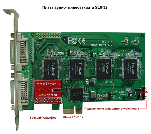new pci-e-8x small